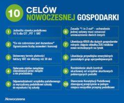 10 celów nowoczesnej gospodarki