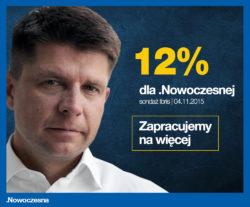 12 % poparcia dla Nowoczesnej 04.11.2015 (IBRiS)