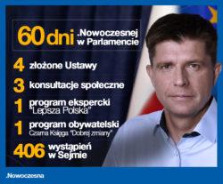 60 dni Nowoczesnej w Sejmie.