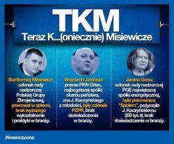 Zgłoś #Misiewicze na nowej stronie misiewicze.pl