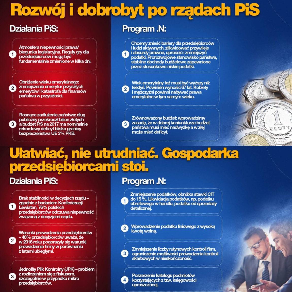 Cykl debat Nowoczesnej: #Lepsza Polska