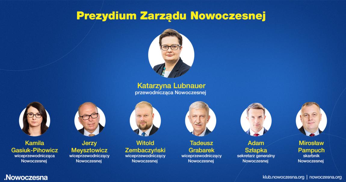 Nowe prezydium Zarządu Nowoczesnej